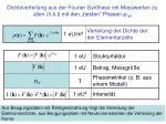 dichteverteilung aus der fourier synthese mit messwerten zu allen h k l mit den besten phasen hkl