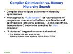 compiler optimization vs memory hierarchy search
