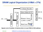 dram logical organization 4 mbit 2 22 b