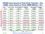 dram name based on peak chip transfers sec dimm name based on peak dimm mbytes sec