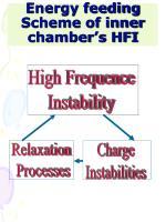 energy feeding scheme of inner chamber s hfi