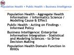 population health public health business intelligence