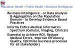 population health public health business intelligence1