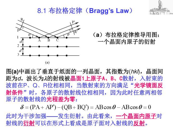 8 1 bragg s law