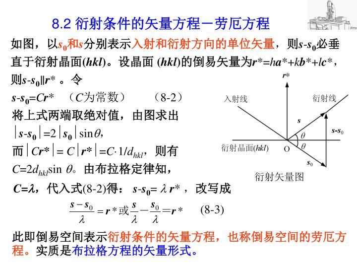 衍射矢量图