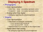 displaying a spectrum