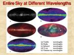 entire sky at different wavelengths