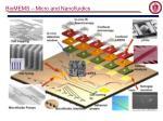biomems micro and nanofluidics