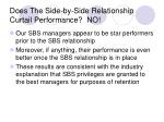 does the side by side relationship curtail performance no