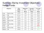 summary stat by investment objectives hedge funds
