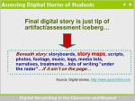 assessing digital stories of students