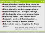 kinds of digital stories1