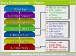 story development process