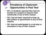 prevalence of classroom opportunities in past year