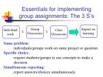 essentials for implementing group assignments the 3 s s