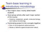team base learning in introductory microbiology