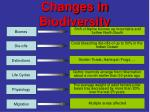 changes in biodiversity5