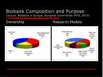 biobank composition and purpose source biobanks in europe european commission ipts 2010