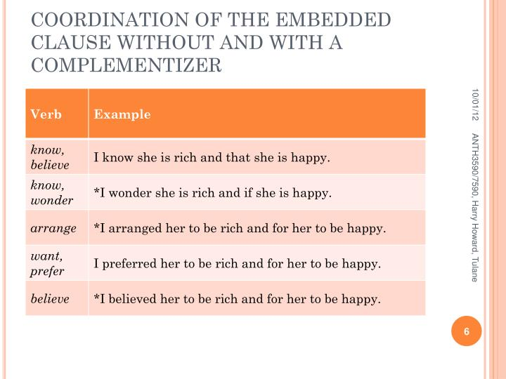 COORDINATION OF THE EMBEDDED CLAUSE WITHOUT AND WITH A COMPLEMENTIZER