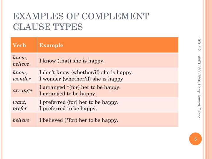 EXAMPLES OF COMPLEMENT CLAUSE TYPES