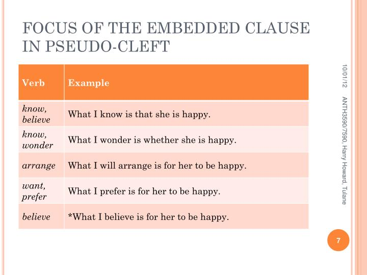FOCUS OF THE EMBEDDED CLAUSE IN PSEUDO-CLEFT