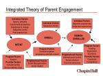 integrated theory of parent engagement