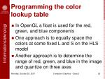 programming the color lookup table