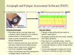actigraph and fatigue assessment software fast