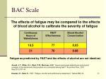 bac scale