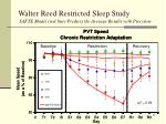 walter reed restricted sleep study safte model red line predicts the average results with precision