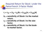 required return for stock i under the fama french 3 factor model