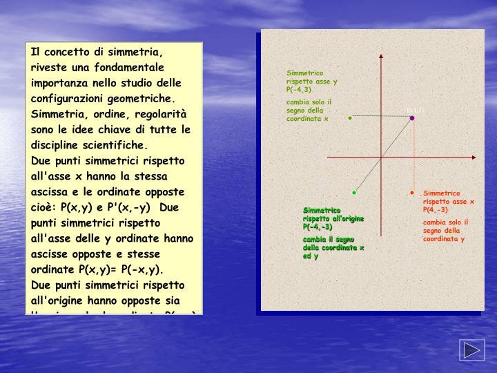 Simmetrico rispetto asse y P(-4,3)