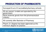 production of pharmacists