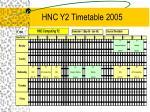 hnc y2 timetable 2005