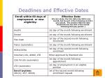 deadlines and effective dates