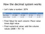 how the decimal system works
