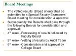board meetings1