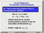 8 2 de phillipscurve de natuurlijke werkloosheidsgraad3