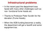 infrastructural problems