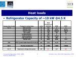 heat loads