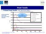 heat loads2