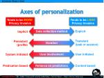 axes of personalization