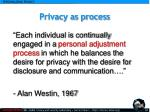 privacy as process