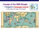 voyage of the hms beagle1