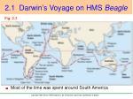 2 1 darwin s voyage on hms beagle1