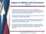 impact on market and consumers continued