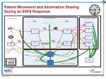 patient movement and information sharing during an esf8 response