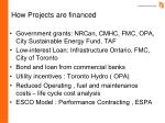 how projects are financed