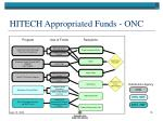 hitech appropriated funds onc