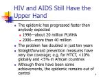 hiv and aids still have the upper hand